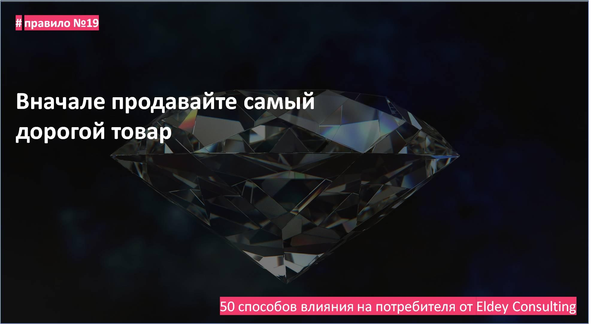 психология маркетинга. Eldey Consulting Group eldey.ru